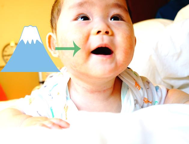 赤ちゃん口富士山2
